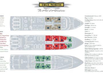 The Art of Adventure©True North Adventure Cruises